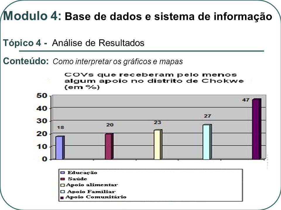 Tópico 4 - Análise de Resultados Modulo 4: Base de dados e sistema de informação Conteúdo: Como interpretar os gráficos e mapas