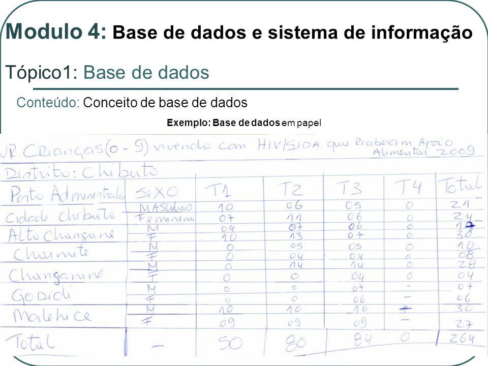 Exemplo: Base de dados em papel Conteúdo: Conceito de base de dados Modulo 4: Base de dados e sistema de informação Tópico1: Base de dados