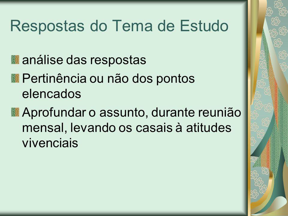 Respostas do Tema de Estudo análise das respostas Pertinência ou não dos pontos elencados Aprofundar o assunto, durante reunião mensal, levando os casais à atitudes vivenciais