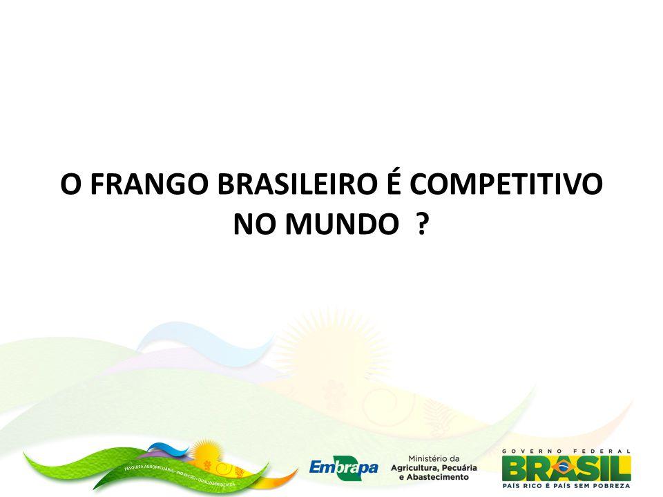 O FRANGO BRASILEIRO É COMPETITIVO NO MUNDO ?