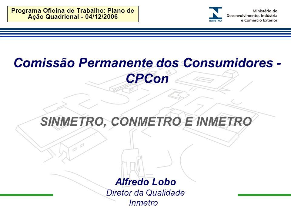 Programa Oficina de Trabalho: Plano de Ação Quadrienal - 04/12/2006 Comissão Permanente dos Consumidores - CPCon Alfredo Lobo Diretor da Qualidade Inmetro SINMETRO, CONMETRO E INMETRO