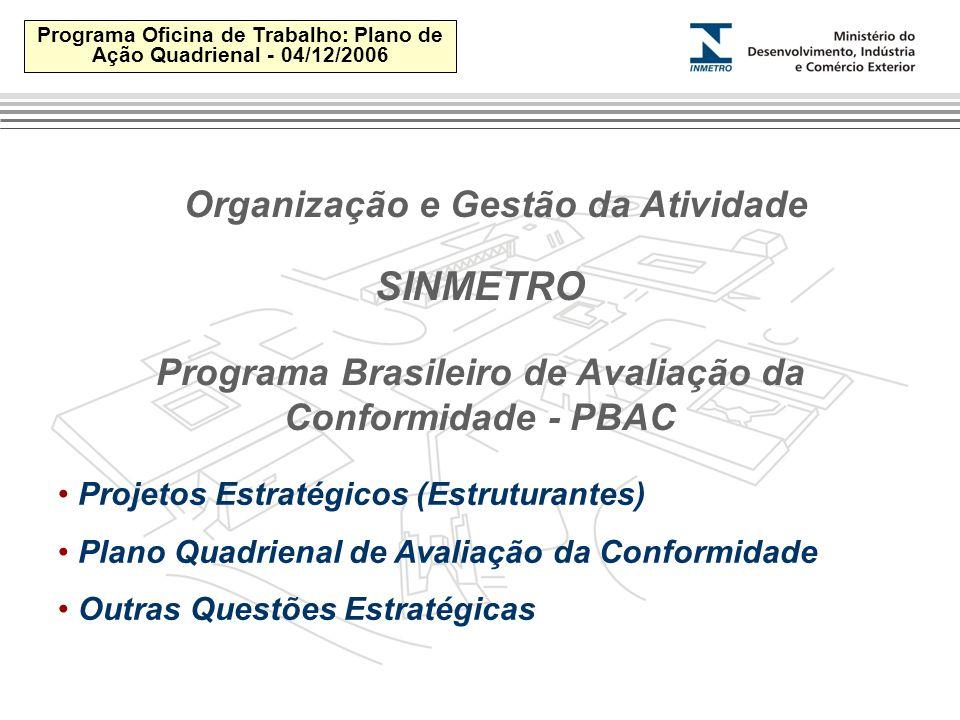 Programa Oficina de Trabalho: Plano de Ação Quadrienal - 04/12/2006 SINMETRO Projetos Estratégicos (Estruturantes) Plano Quadrienal de Avaliação da Conformidade Outras Questões Estratégicas Programa Brasileiro de Avaliação da Conformidade - PBAC Organização e Gestão da Atividade