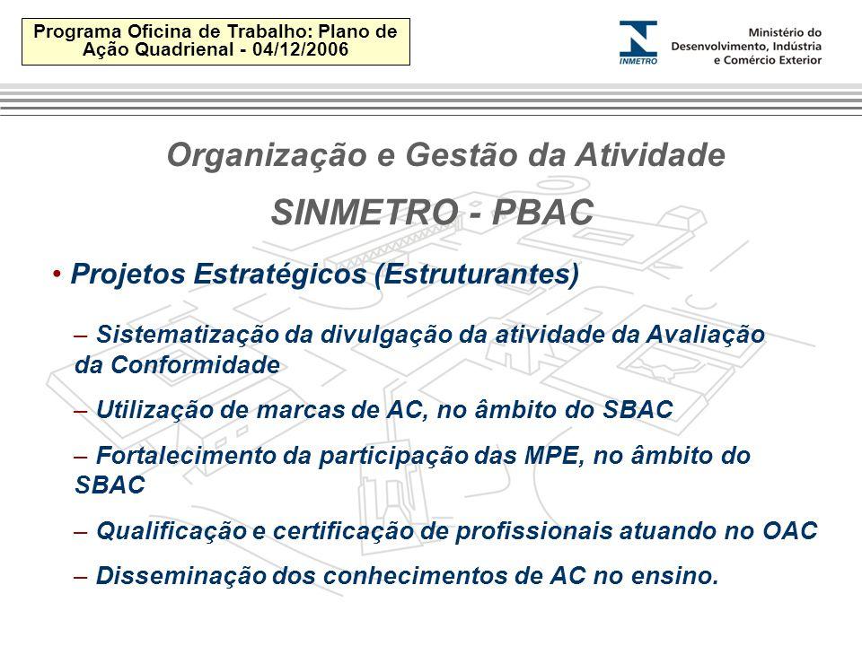 Programa Oficina de Trabalho: Plano de Ação Quadrienal - 04/12/2006 SINMETRO - PBAC Projetos Estratégicos (Estruturantes) – Sistematização da divulgação da atividade da Avaliação da Conformidade – Utilização de marcas de AC, no âmbito do SBAC – Fortalecimento da participação das MPE, no âmbito do SBAC – Qualificação e certificação de profissionais atuando no OAC – Disseminação dos conhecimentos de AC no ensino.