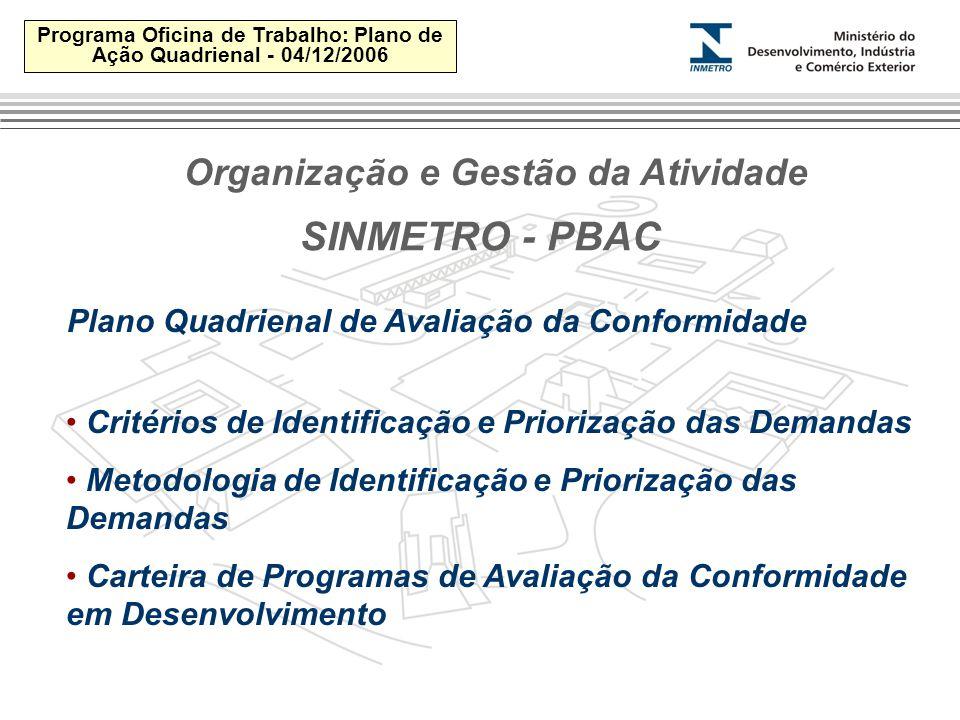 Programa Oficina de Trabalho: Plano de Ação Quadrienal - 04/12/2006 Organização e Gestão da Atividade SINMETRO - PBAC Plano Quadrienal de Avaliação da Conformidade Critérios de Identificação e Priorização das Demandas Metodologia de Identificação e Priorização das Demandas Carteira de Programas de Avaliação da Conformidade em Desenvolvimento