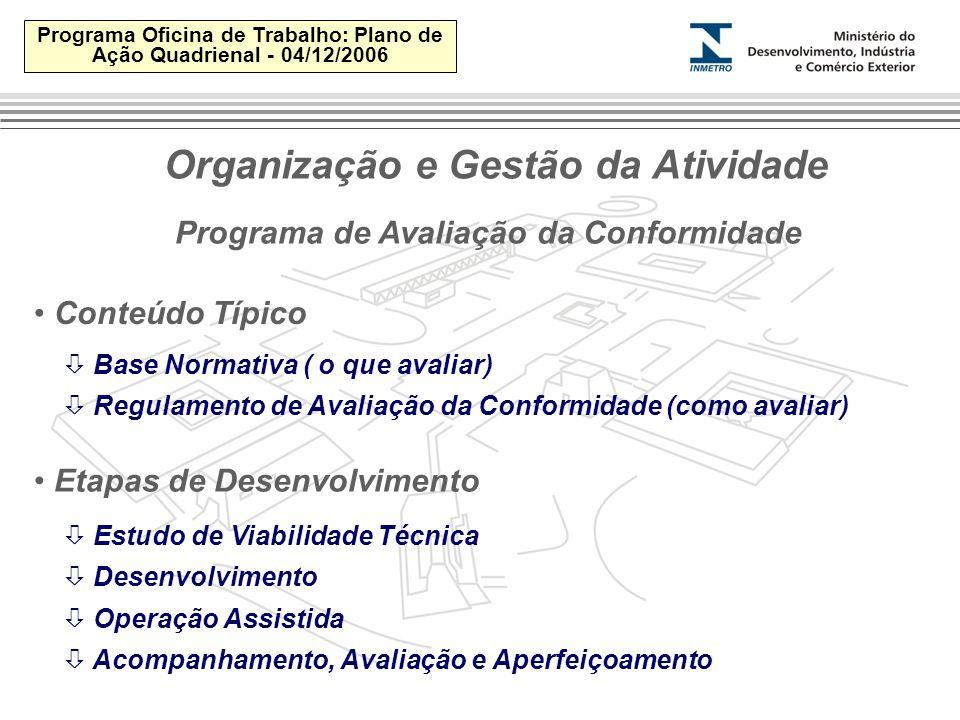 Programa Oficina de Trabalho: Plano de Ação Quadrienal - 04/12/2006 Conteúdo Típico Organização e Gestão da Atividade Programa de Avaliação da Conformidade  Base Normativa ( o que avaliar)  Regulamento de Avaliação da Conformidade (como avaliar) Etapas de Desenvolvimento  Estudo de Viabilidade Técnica  Desenvolvimento  Operação Assistida  Acompanhamento, Avaliação e Aperfeiçoamento