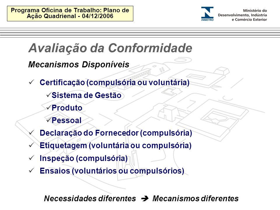 Programa Oficina de Trabalho: Plano de Ação Quadrienal - 04/12/2006 Certificação (compulsória ou voluntária) Sistema de Gestão Produto Pessoal Declaração do Fornecedor (compulsória) Etiquetagem (voluntária ou compulsória) Inspeção (compulsória) Ensaios (voluntários ou compulsórios) Necessidades diferentes  Mecanismos diferentes Avaliação da Conformidade Mecanismos Disponíveis