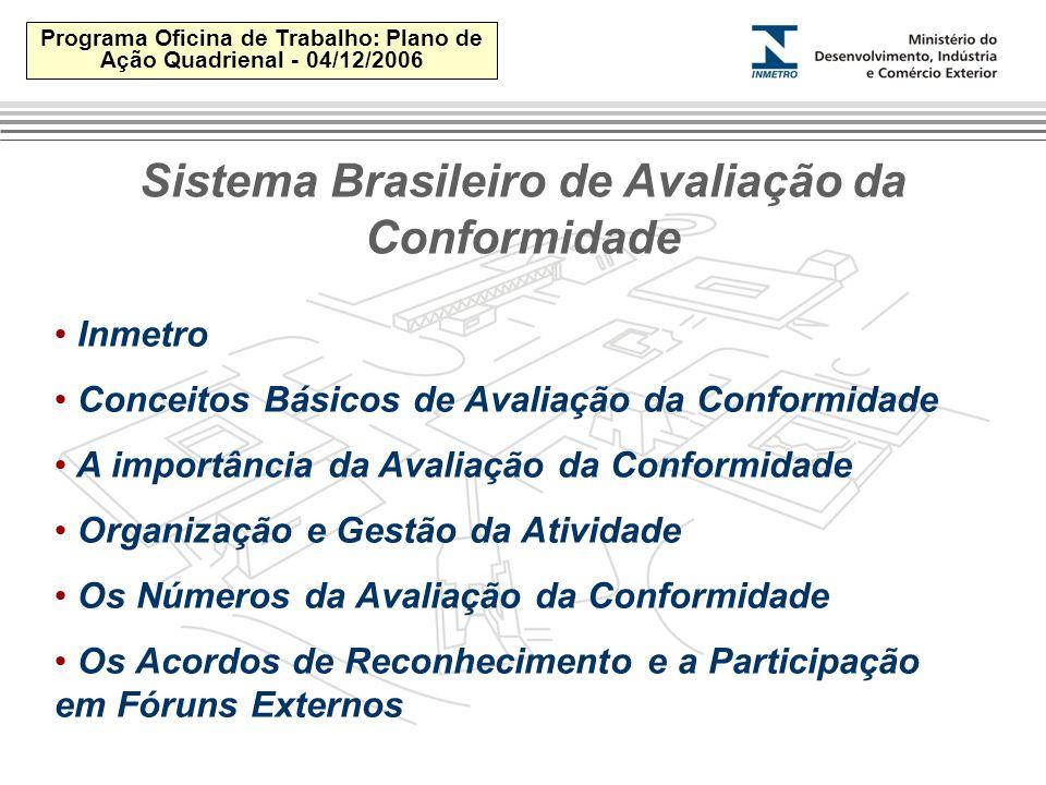 Programa Oficina de Trabalho: Plano de Ação Quadrienal - 04/12/2006 Sistema Brasileiro de Avaliação da Conformidade Inmetro Conceitos Básicos de Avaliação da Conformidade A importância da Avaliação da Conformidade Organização e Gestão da Atividade Os Números da Avaliação da Conformidade Os Acordos de Reconhecimento e a Participação em Fóruns Externos