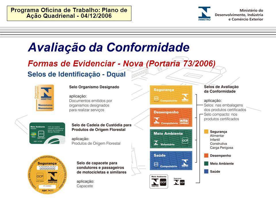 Programa Oficina de Trabalho: Plano de Ação Quadrienal - 04/12/2006 Avaliação da Conformidade Formas de Evidenciar - Nova (Portaria 73/2006)