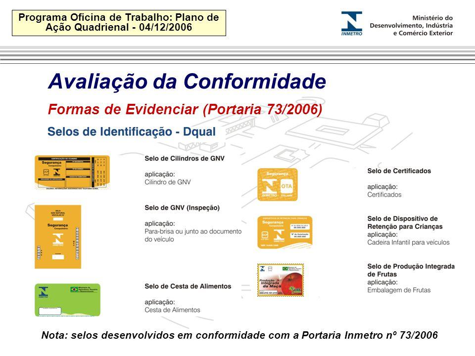 Programa Oficina de Trabalho: Plano de Ação Quadrienal - 04/12/2006 Avaliação da Conformidade Formas de Evidenciar (Portaria 73/2006) Nota: selos desenvolvidos em conformidade com a Portaria Inmetro nº 73/2006