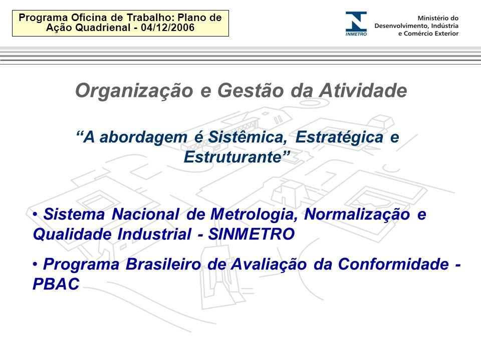Programa Oficina de Trabalho: Plano de Ação Quadrienal - 04/12/2006 Organização e Gestão da Atividade A abordagem é Sistêmica, Estratégica e Estruturante Sistema Nacional de Metrologia, Normalização e Qualidade Industrial - SINMETRO Programa Brasileiro de Avaliação da Conformidade - PBAC