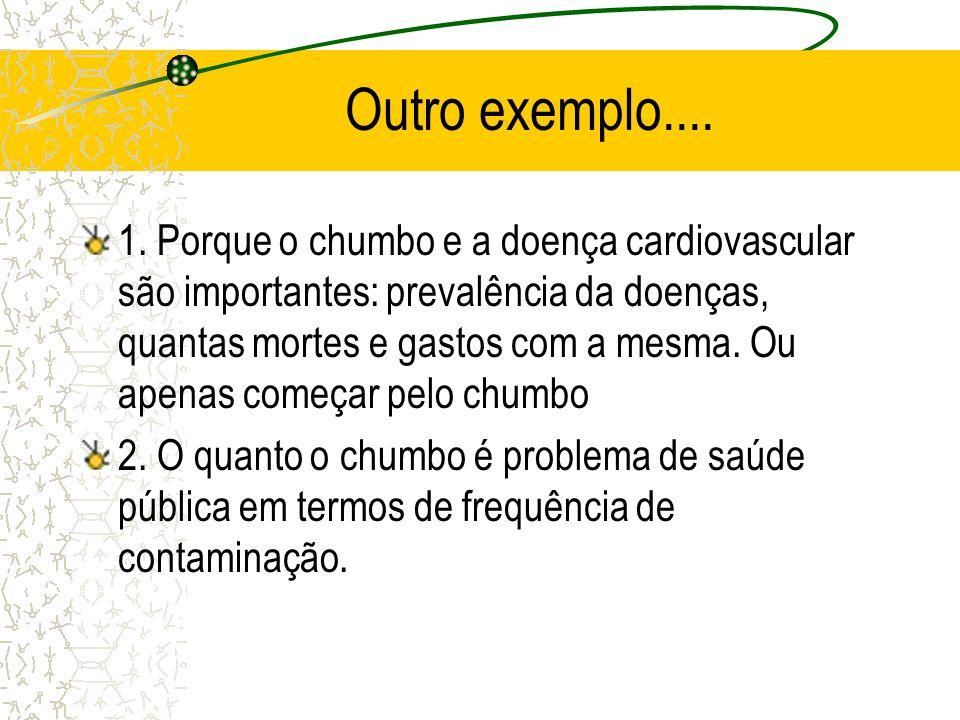 Outro exemplo.... 1. Porque o chumbo e a doença cardiovascular são importantes: prevalência da doenças, quantas mortes e gastos com a mesma. Ou apenas