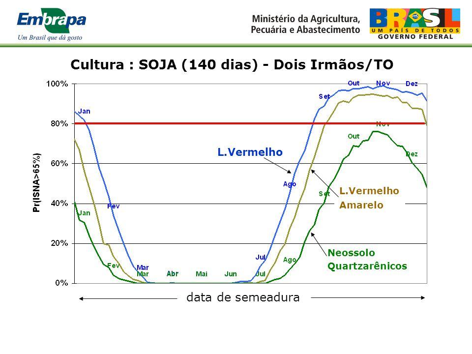 "012345333435 3ª fase fenológica    dias ISNA f ISNA (x) 0 1 ISNA= 0,65 P         ""critério""         "