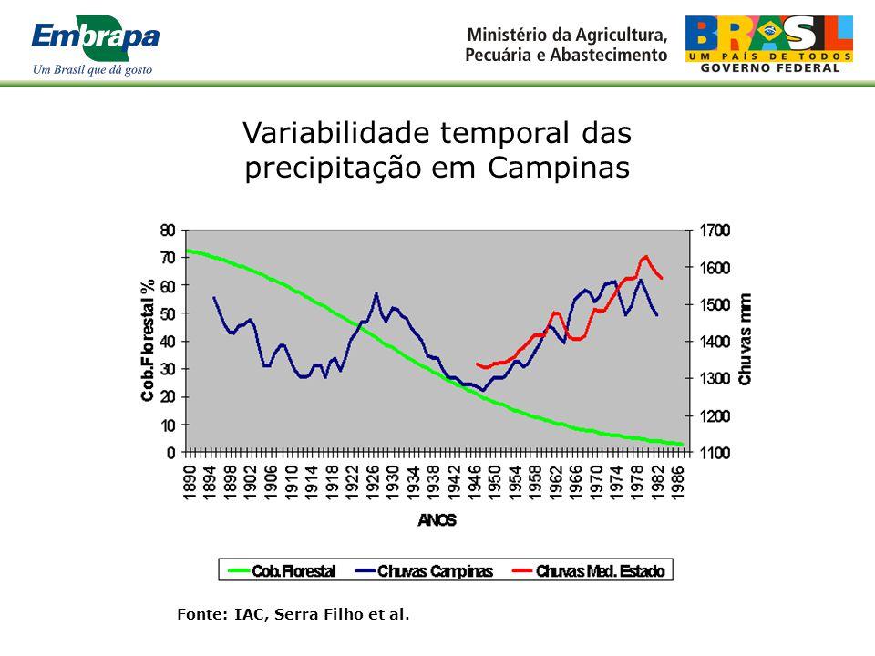 Importância de Longas Séries de Dados Fr = Nf / NoPr = Nf / Np Análise Frequencial:...passado... Análise Probabilística:...futuro... Se, No  , Fr 