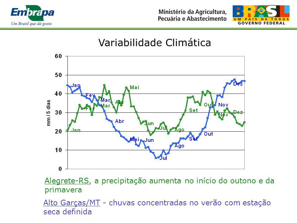 Variabilidade temporal da temperatura em Campinas Fonte: IAC
