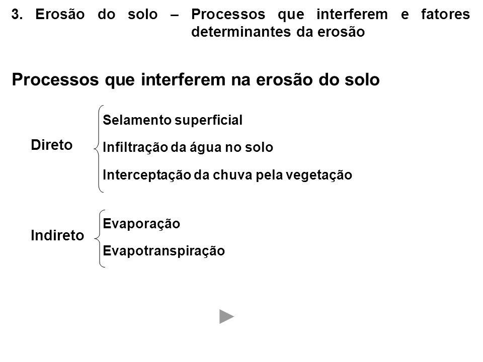 3. Erosão do solo – Processos que interferem e fatores determinantes da erosão Processos que interferem na erosão do solo Direto Indireto Selamento su
