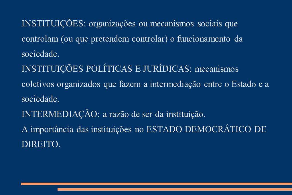 INSTITUIÇÕES: organizações ou mecanismos sociais que controlam (ou que pretendem controlar) o funcionamento da sociedade.