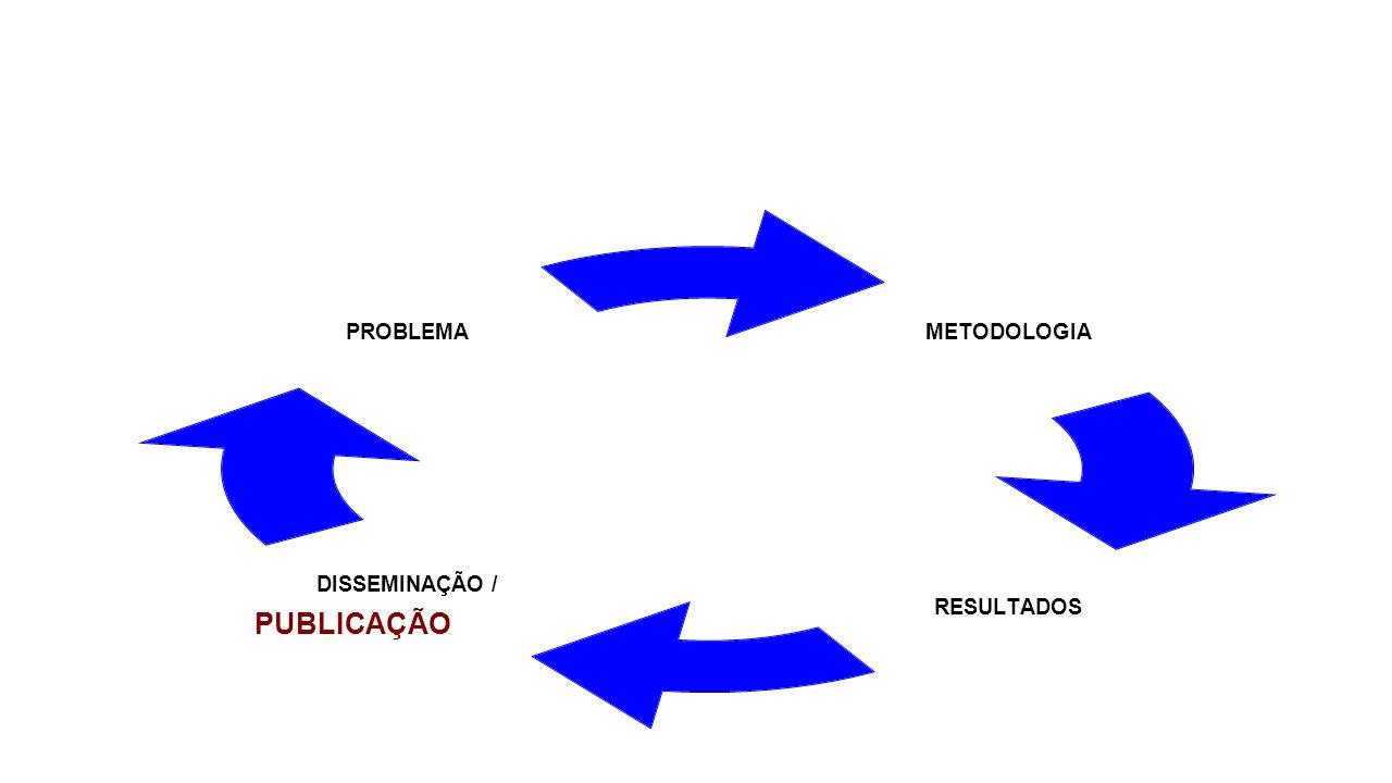 METODOLOGIA RESULTADOS DISSEMINAÇÃO / PROBLEMA PUBLICAÇÃO