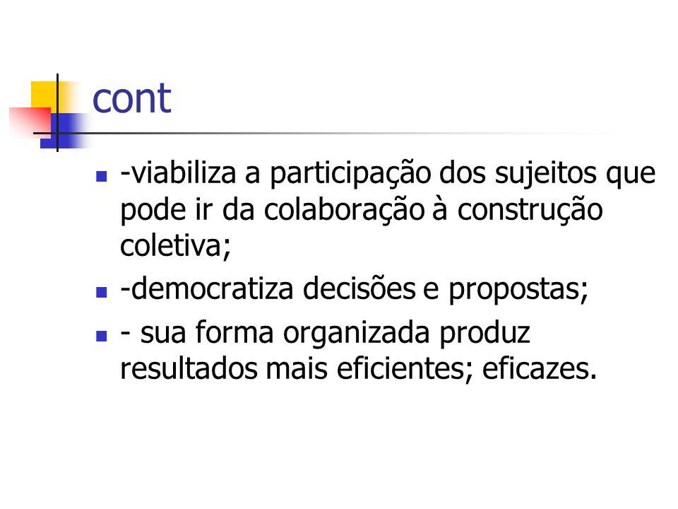 cont -viabiliza a participação dos sujeitos que pode ir da colaboração à construção coletiva; -democratiza decisões e propostas; - sua forma organizada produz resultados mais eficientes; eficazes.