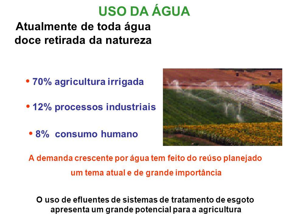 USO DA ÁGUA Atualmente de toda água doce retirada da natureza 70% agricultura irrigada 12% processos industriais 8% consumo humano A demanda crescente