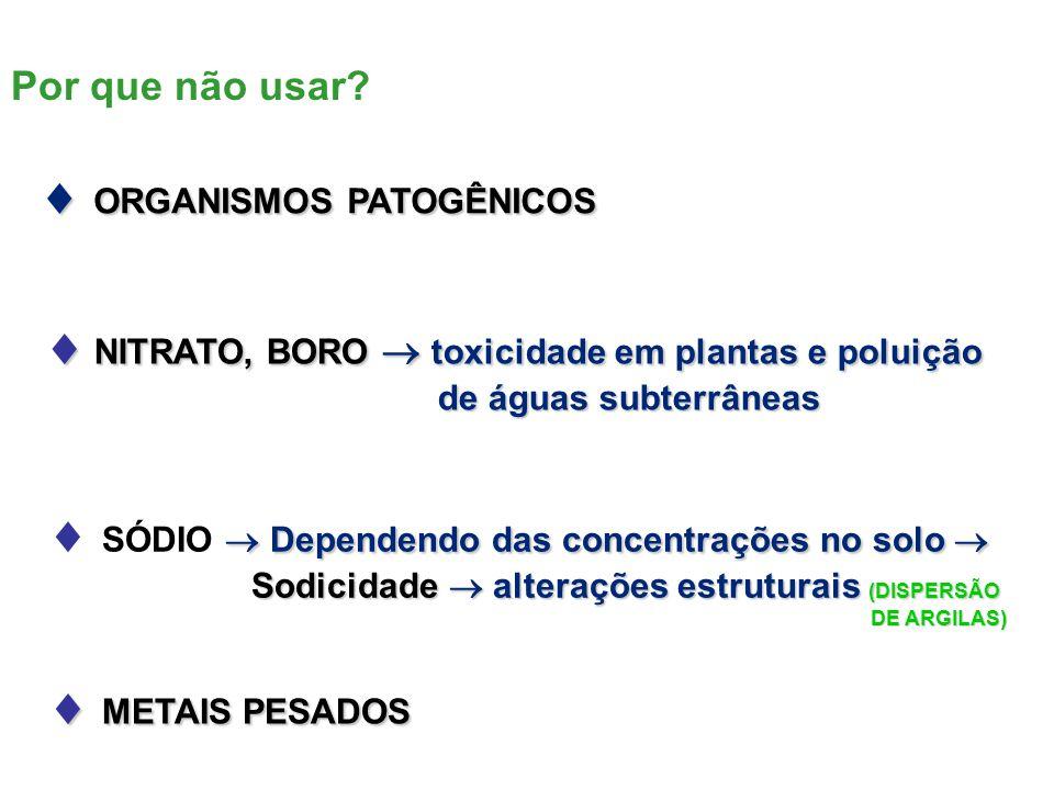  ORGANISMOS PATOGÊNICOS  NITRATO, BORO  toxicidade em plantas e poluição de águas subterrâneas  NITRATO, BORO  toxicidade em plantas e poluição de águas subterrâneas  METAIS PESADOS Por que não usar.