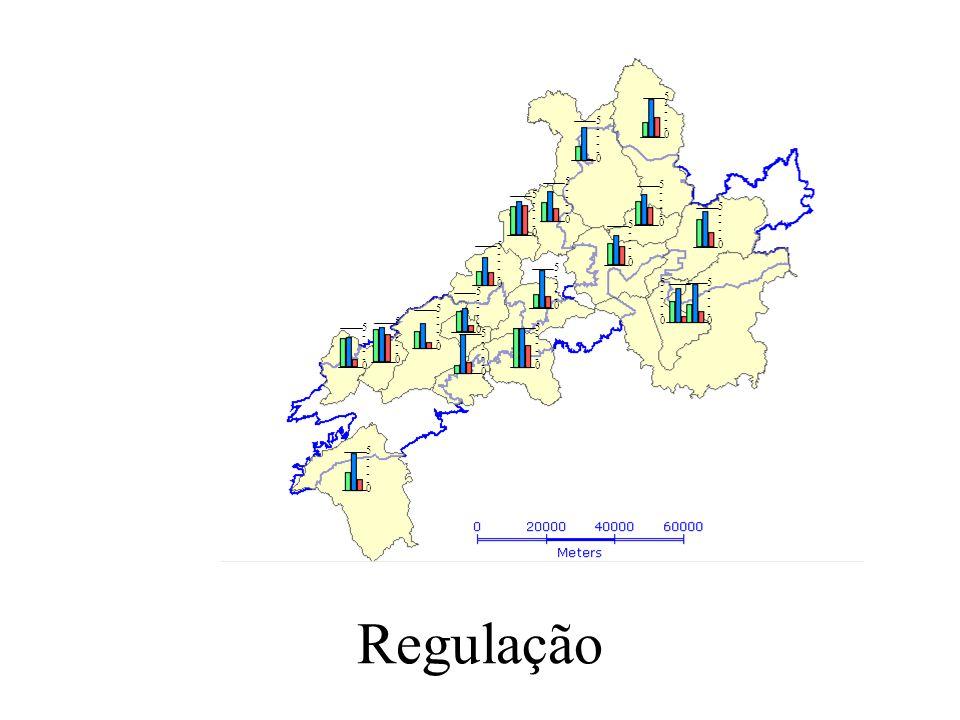 Desintoxicação Bioquímica / Agrotóxicos Condição