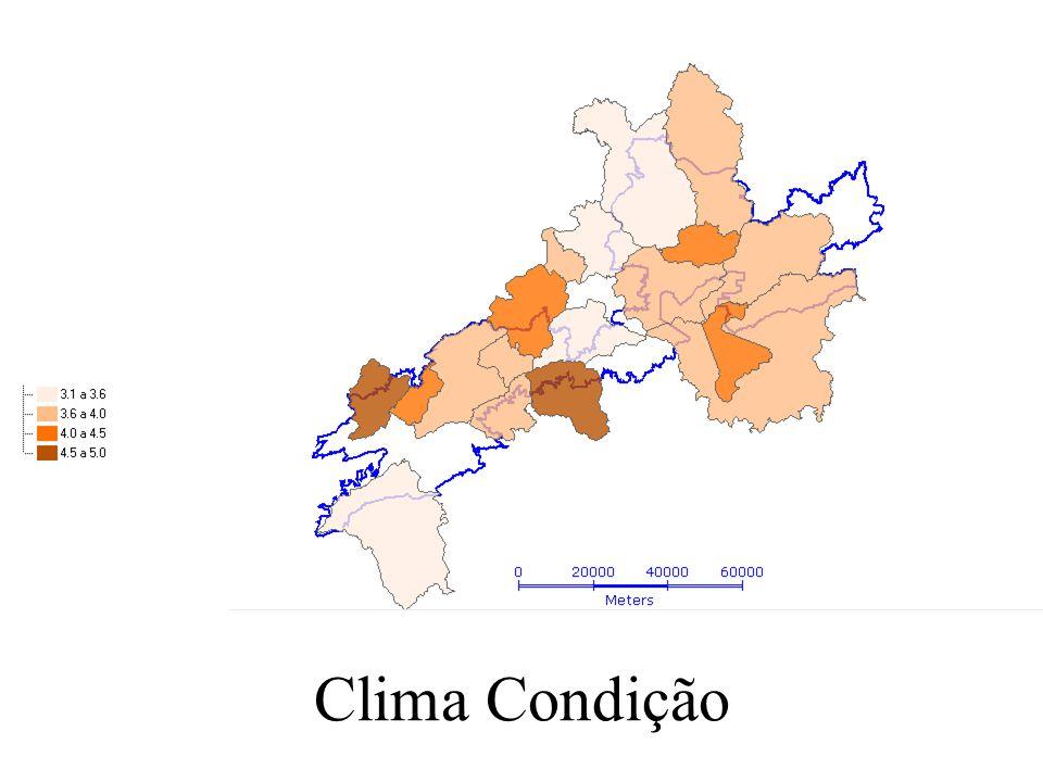 Clima Condição