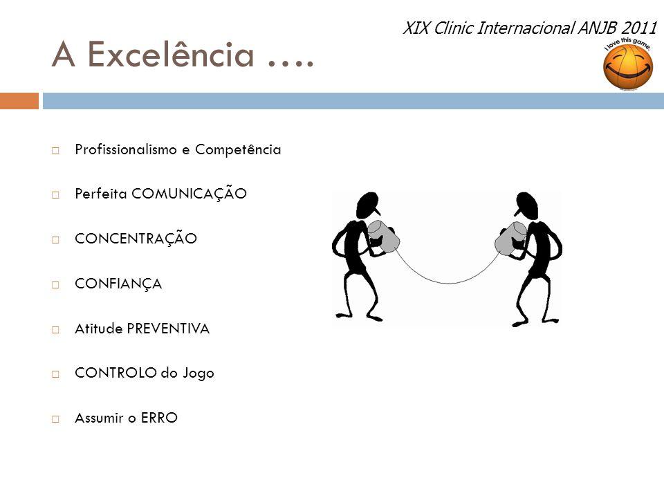 A Excelência ….  Profissionalismo e Competência  Perfeita COMUNICAÇÃO  CONCENTRAÇÃO  CONFIANÇA  Atitude PREVENTIVA  CONTROLO do Jogo  Assumir o