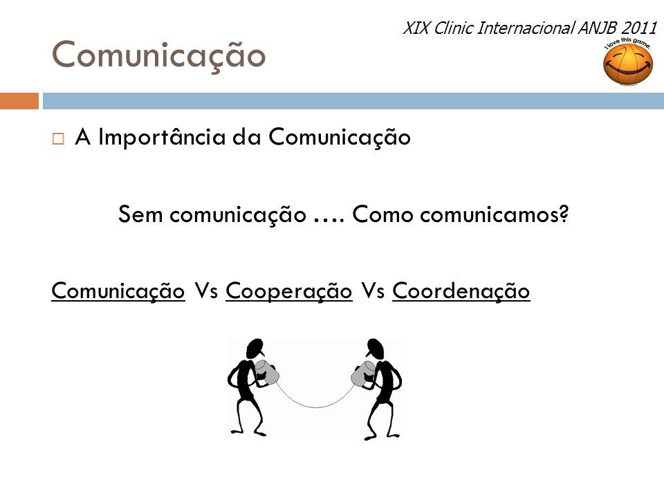 Comunicação  A Importância da Comunicação Sem comunicação …. Como comunicamos? Comunicação Vs Cooperação Vs Coordenação XIX Clinic Internacional ANJB