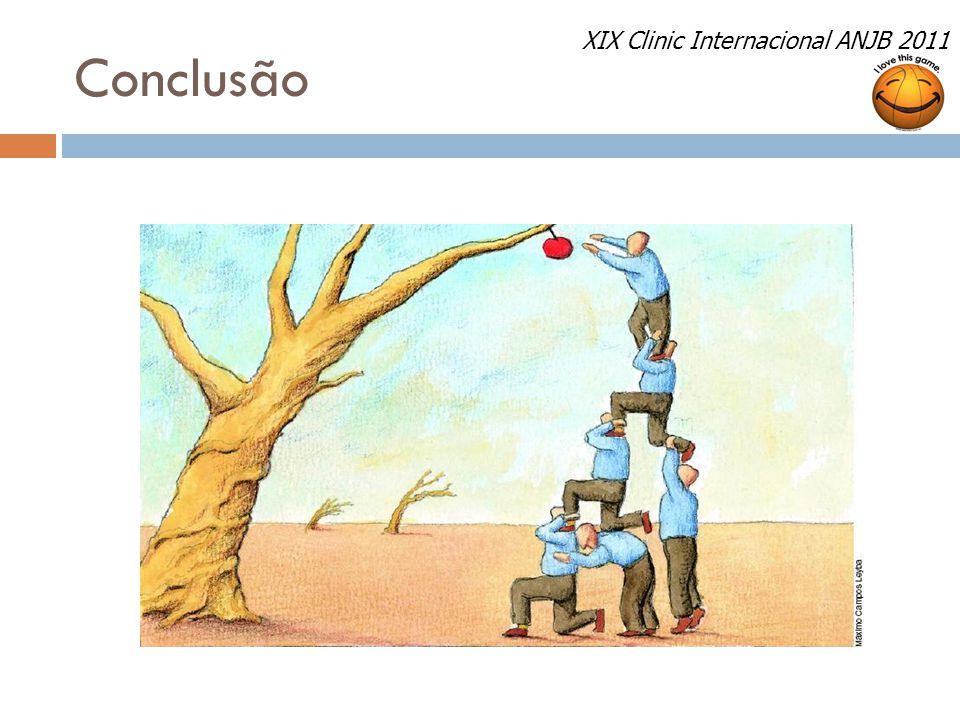 Conclusão XIX Clinic Internacional ANJB 2011