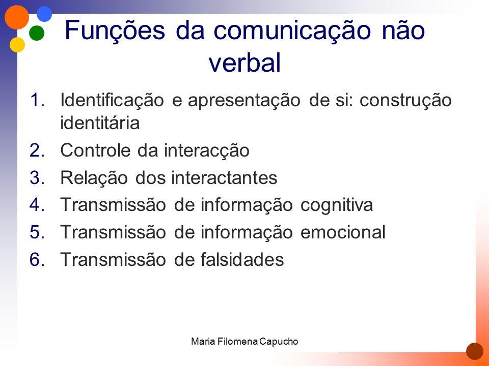 Funções da comunicação não verbal 1.Identificação e apresentação de si: construção identitária 2.Controle da interacção 3.Relação dos interactantes 4.