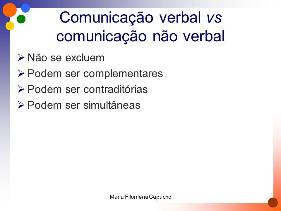 Comunicação verbal vs comunicação não verbal  Não se excluem  Podem ser complementares  Podem ser contraditórias  Podem ser simultâneas Maria Filo