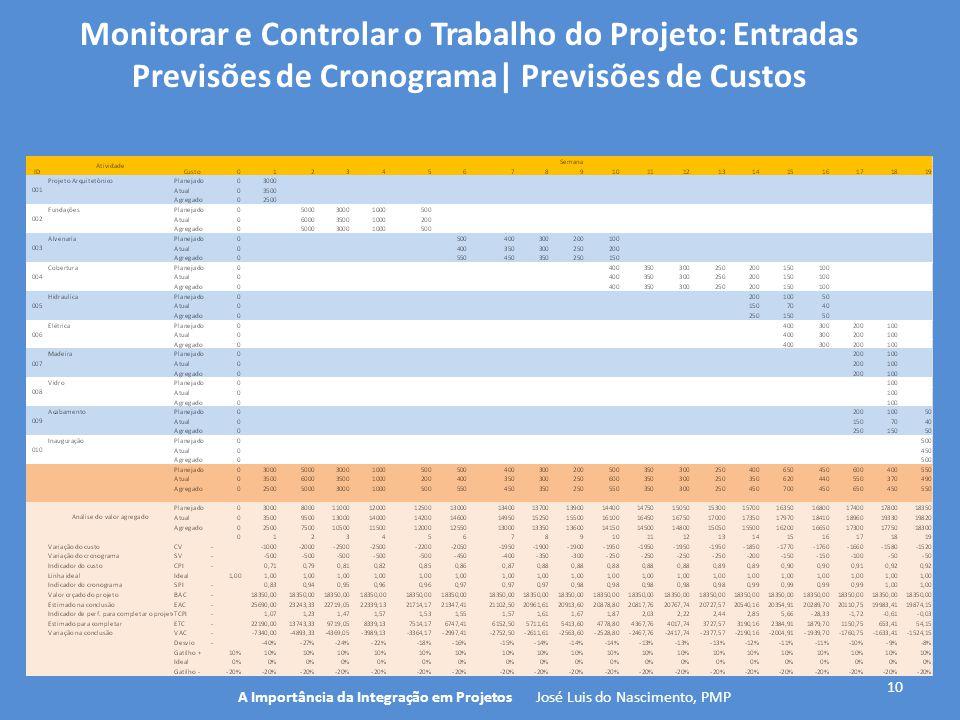 10 A Importância da Integração em Projetos José Luis do Nascimento, PMP Monitorar e Controlar o Trabalho do Projeto: Entradas Previsões de Cronograma|