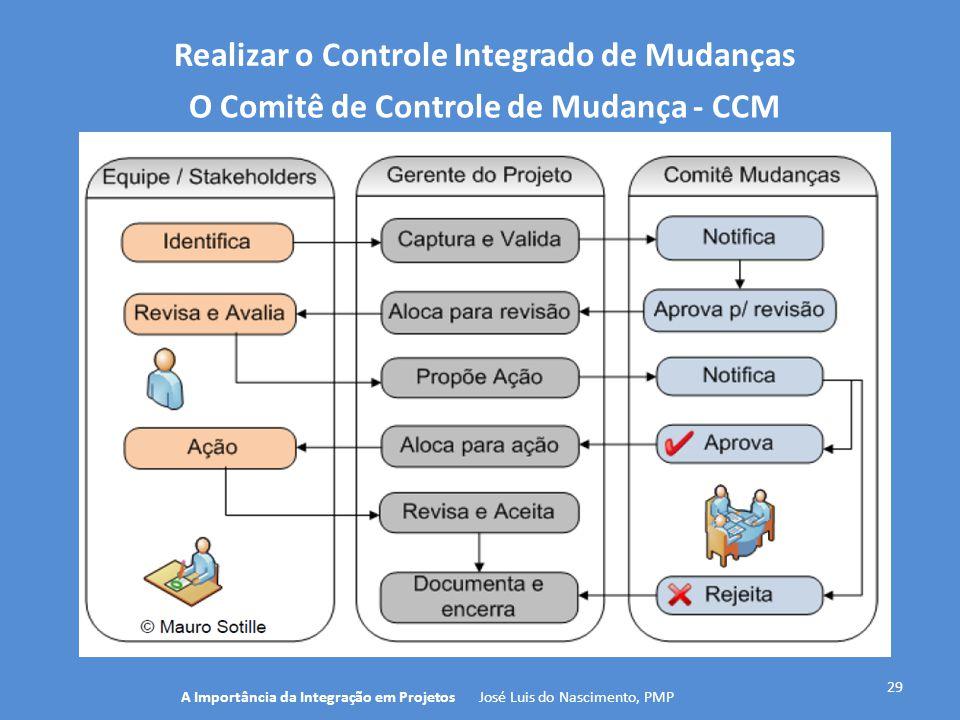29 A Importância da Integração em Projetos José Luis do Nascimento, PMP Realizar o Controle Integrado de Mudanças O Comitê de Controle de Mudança - CC