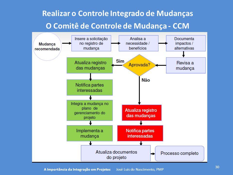 30 A Importância da Integração em Projetos José Luis do Nascimento, PMP Realizar o Controle Integrado de Mudanças O Comitê de Controle de Mudança - CC