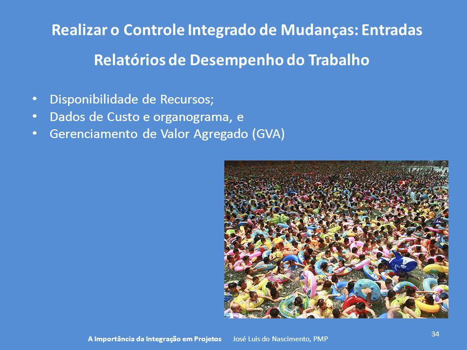 Realizar o Controle Integrado de Mudanças: Entradas 34 Disponibilidade de Recursos; Dados de Custo e organograma, e Gerenciamento de Valor Agregado (G