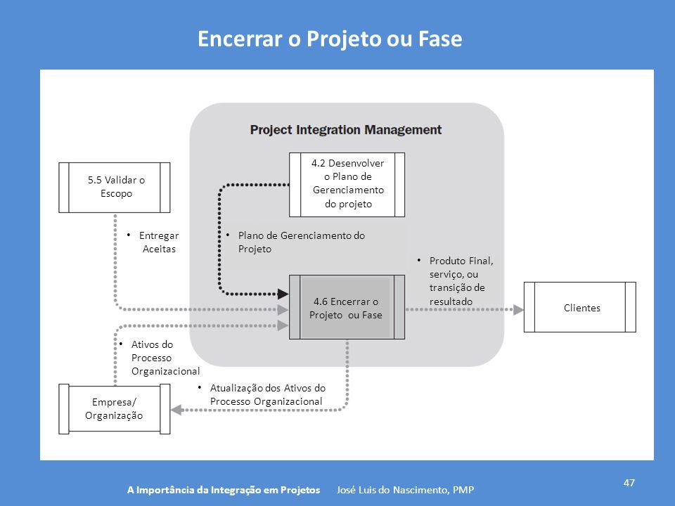 47 A Importância da Integração em Projetos José Luis do Nascimento, PMP Encerrar o Projeto ou Fase 5.5 Validar o Escopo 4.2 Desenvolver o Plano de Ger