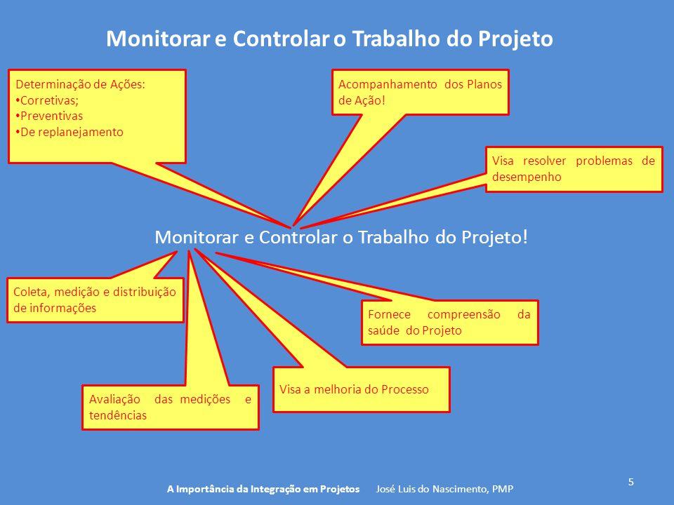 5 A Importância da Integração em Projetos José Luis do Nascimento, PMP Monitorar e Controlar o Trabalho do Projeto Monitorar e Controlar o Trabalho do
