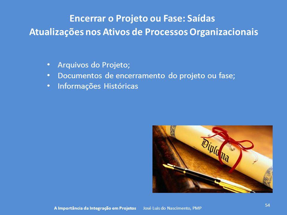 Encerrar o Projeto ou Fase: Saídas 54 Arquivos do Projeto; Documentos de encerramento do projeto ou fase; Informações Históricas A Importância da Inte
