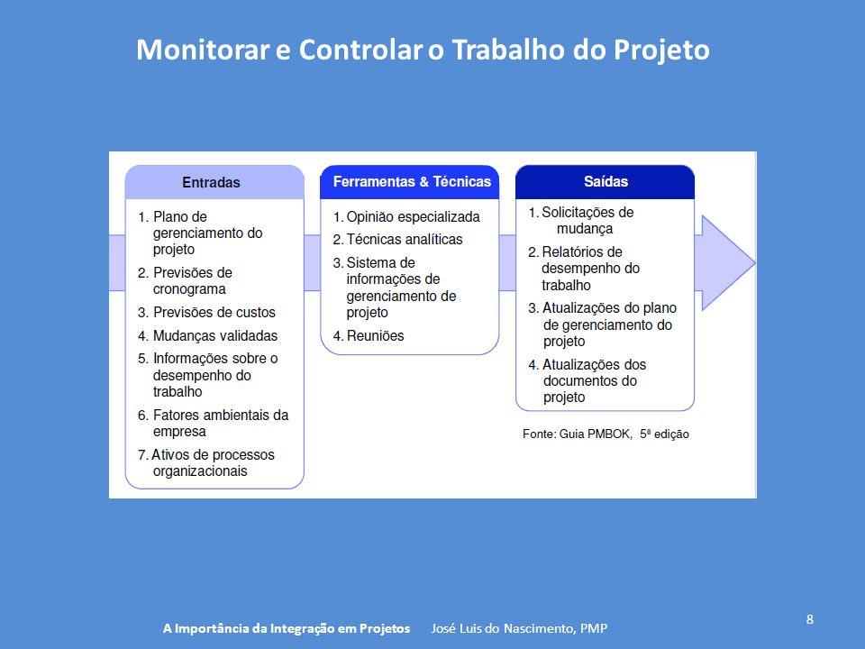 19 A Importância da Integração em Projetos José Luis do Nascimento, PMP Monitorar e Controlar o Trabalho do Projeto: Ferramentas e Técnicas Sistema de informação de gerenciamento de projeto; Reuniões