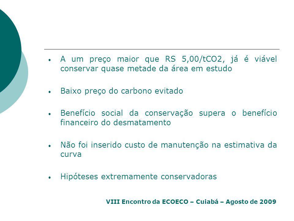 VIII Encontro da ECOECO – Cuiabá – Agosto de 2009 A um preço maior que RS 5,00/tCO2, já é viável conservar quase metade da área em estudo Baixo preço