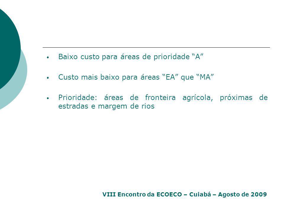 """VIII Encontro da ECOECO – Cuiabá – Agosto de 2009 Baixo custo para áreas de prioridade """"A"""" Custo mais baixo para áreas """"EA"""" que """"MA"""" Prioridade: áreas"""