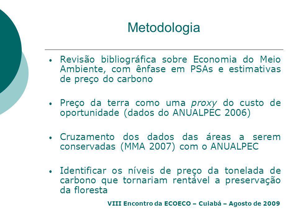 VIII Encontro da ECOECO – Cuiabá – Agosto de 2009 Metodologia Revisão bibliográfica sobre Economia do Meio Ambiente, com ênfase em PSAs e estimativas