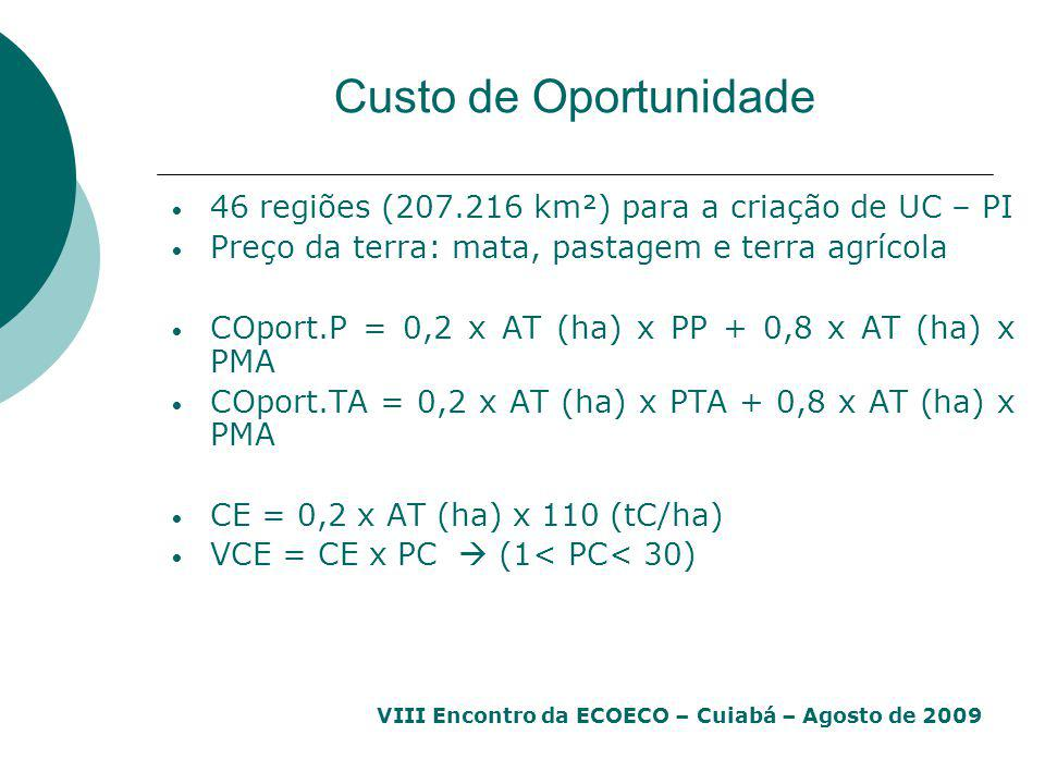 VIII Encontro da ECOECO – Cuiabá – Agosto de 2009 Custo de Oportunidade 46 regiões (207.216 km²) para a criação de UC – PI Preço da terra: mata, pasta