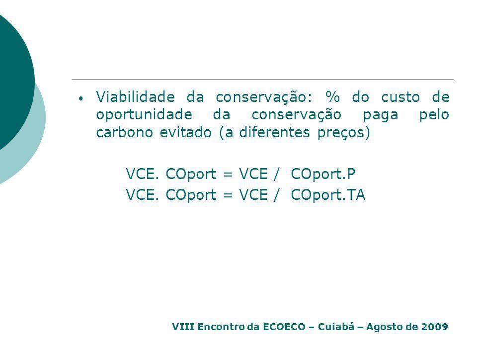 VIII Encontro da ECOECO – Cuiabá – Agosto de 2009 Viabilidade da conservação: % do custo de oportunidade da conservação paga pelo carbono evitado (a d