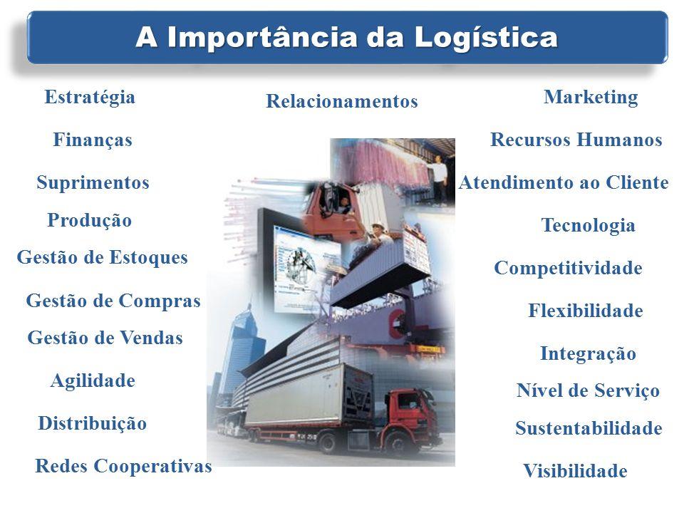 A Importância da Logística EstratégiaMarketing Finanças Suprimentos Recursos Humanos Atendimento ao Cliente Gestão de Estoques Tecnologia Gestão de Ve