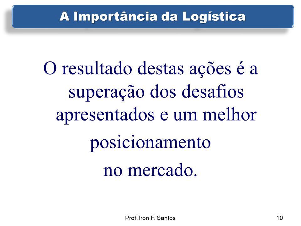 Prof. Iron F. Santos10 O resultado destas ações é a superação dos desafios apresentados e um melhor posicionamento no mercado. A Importância da Logíst