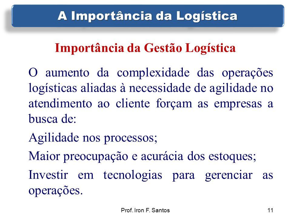 Prof. Iron F. Santos11 Importância da Gestão Logística O aumento da complexidade das operações logísticas aliadas à necessidade de agilidade no atendi