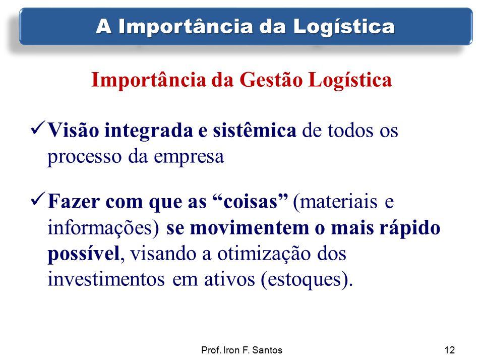 """Prof. Iron F. Santos12 Importância da Gestão Logística Visão integrada e sistêmica de todos os processo da empresa Fazer com que as """"coisas"""" (materiai"""