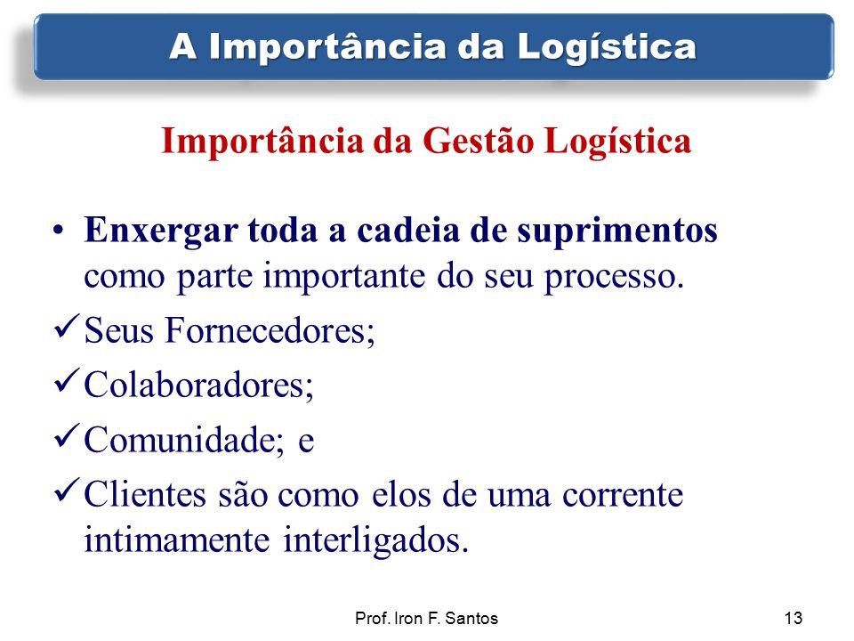 Prof. Iron F. Santos13 Importância da Gestão Logística Enxergar toda a cadeia de suprimentos como parte importante do seu processo. Seus Fornecedores;