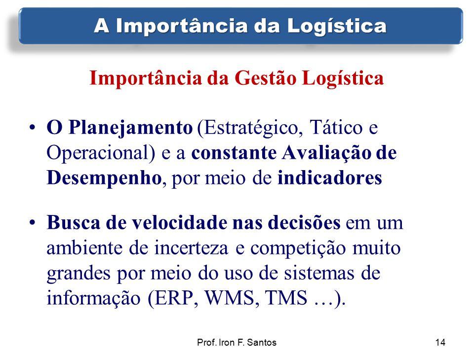 Prof. Iron F. Santos14 Importância da Gestão Logística O Planejamento (Estratégico, Tático e Operacional) e a constante Avaliação de Desempenho, por m